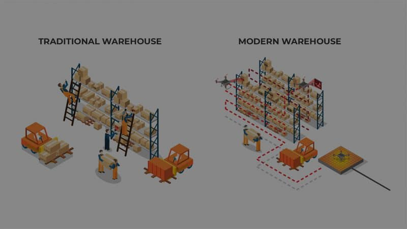 White Paper on Digital Warehouse Transformation using Autonomous Drones